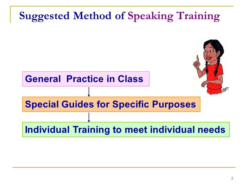 2 Speaking in English Learning & Teaching 1.