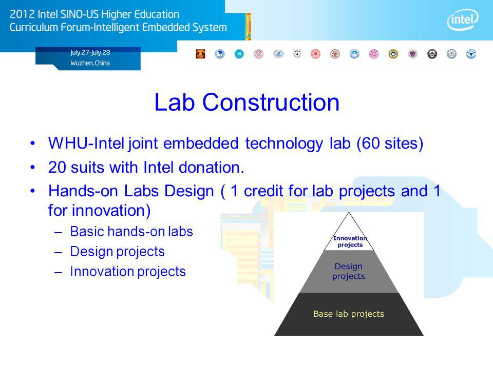 Lab Construction WHU-Intel joint embedded technology lab (60 sites) 20 suits with Intel donation. Hands-on Labs Design ( 1 credit for lab projects and