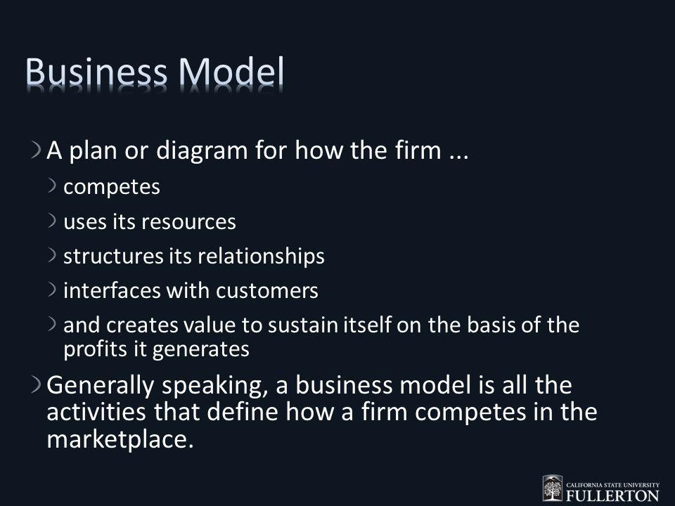 A plan or diagram for how the firm...