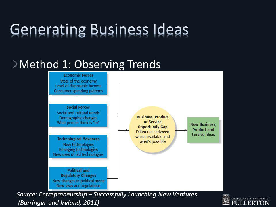 Method 1: Observing Trends Source: Entrepreneurship – Successfully Launching New Ventures (Barringer and Ireland, 2011)