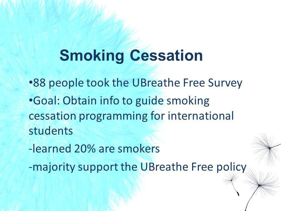 Smoking Cessation 88 people took the UBreathe Free Survey Goal: Obtain info to guide smoking cessation programming for international students -learned 20% are smokers -majority support the UBreathe Free policy