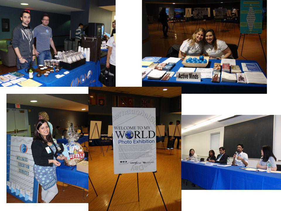 International Student Photo Exhibit Goals: reflect the journey, share the experience, celebrate the adjustment, and learn different perspectives 35 students submitted photos 6 judges from SWT Top 15 were in the exhibit 320 people participated in the Photo Contest Voting