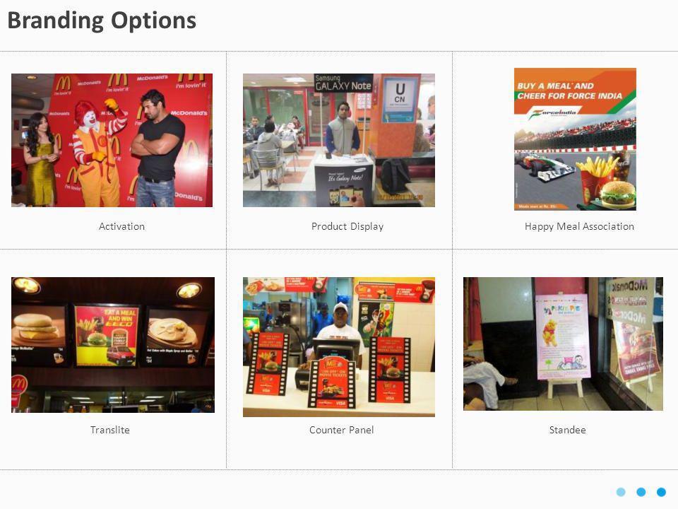 Branding Options ActivationProduct DisplayHappy Meal Association TransliteCounter PanelStandee