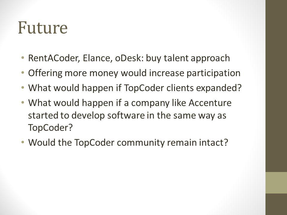 Future RentACoder, Elance, oDesk: buy talent approach Offering more money would increase participation What would happen if TopCoder clients expanded?