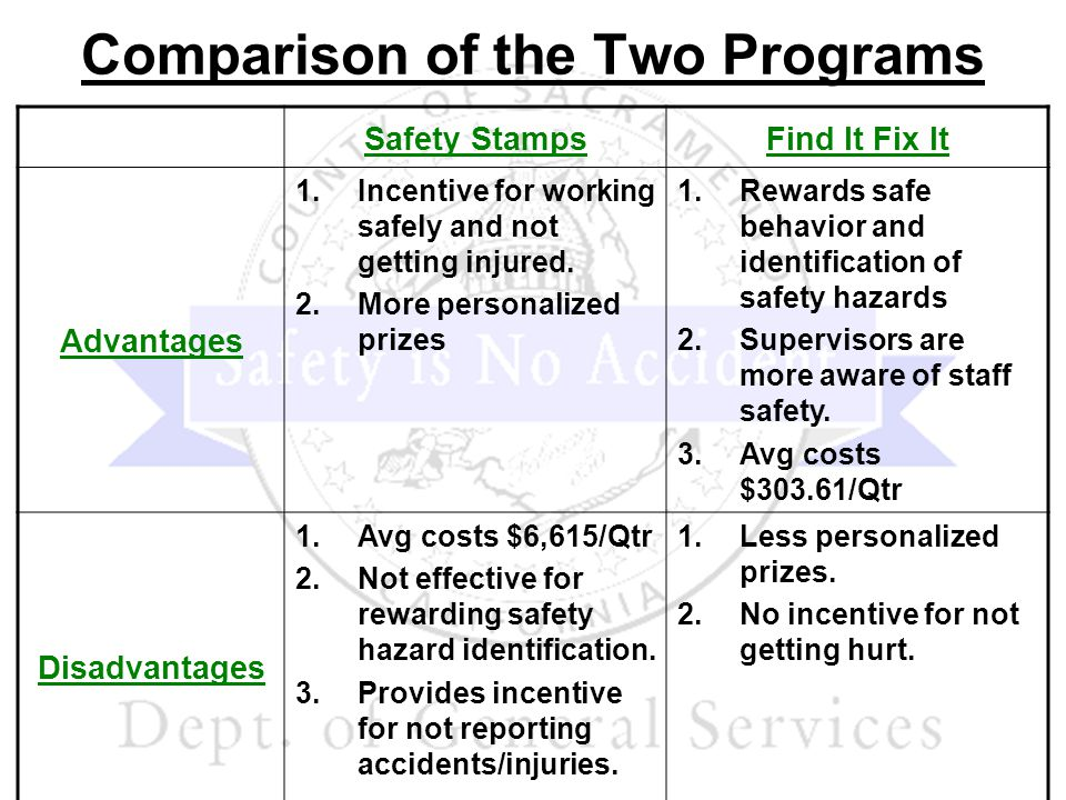 Comparison of the Two Programs Safety StampsFind It Fix It Advantages 1.Incentive for working safely and not getting injured.