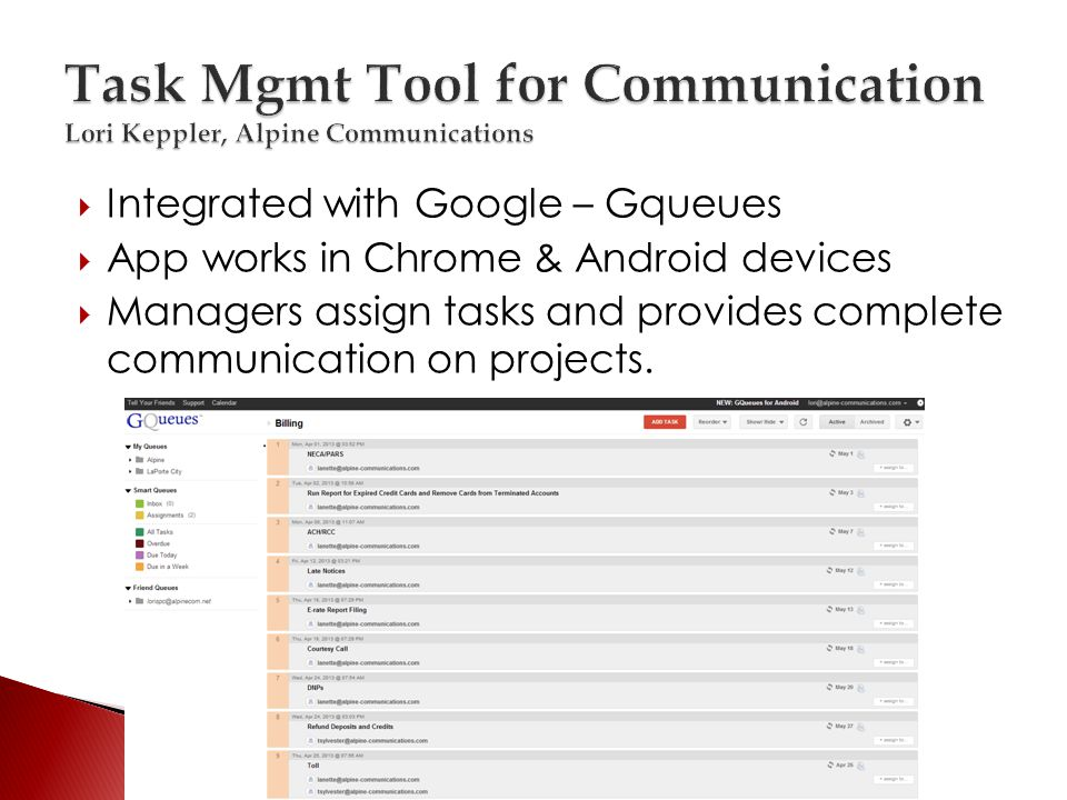 Integrated with Google – Gqueues App works in Chrome & Android devices Managers assign tasks and provides complete communication on projects.