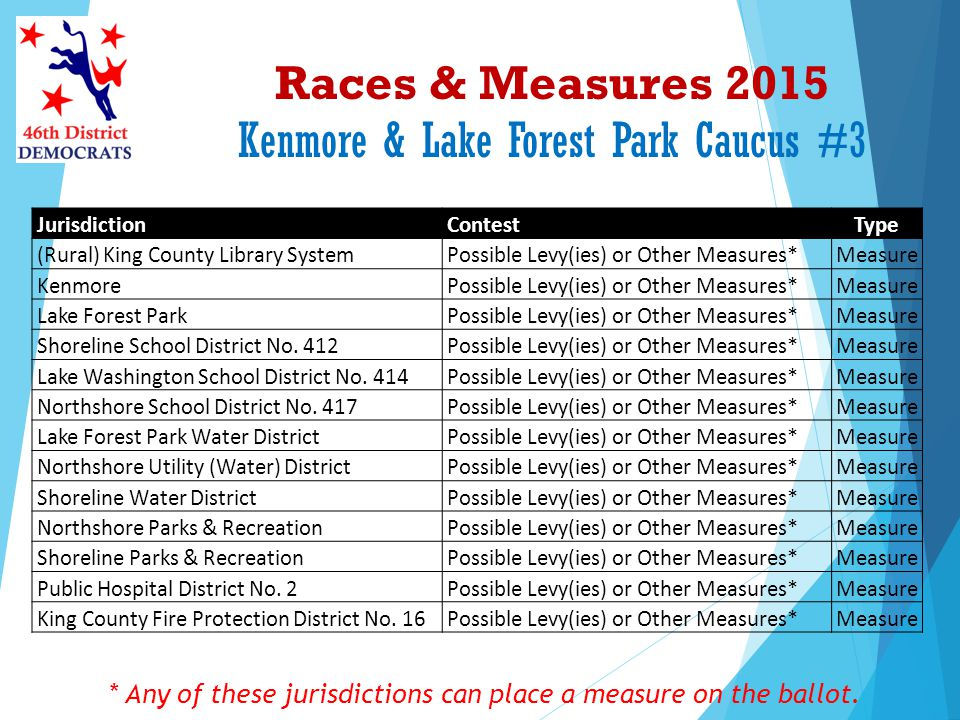 Races & Measures 2015 Kenmore & Lake Forest Park Caucus #3 JurisdictionContestType (Rural) King County Library SystemPossible Levy(ies) or Other Measures*Measure KenmorePossible Levy(ies) or Other Measures*Measure Lake Forest ParkPossible Levy(ies) or Other Measures*Measure Shoreline School District No.