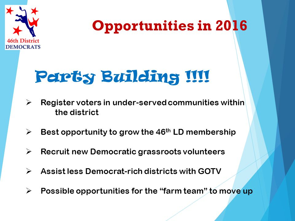 Opportunities in 2016 Register voters in under-served communities within the district Best opportunity to grow the 46 th LD membership Recruit new Democratic grassroots volunteers Assist less Democrat-rich districts with GOTV Possible opportunities for the farm team to move up Party Building !!!!