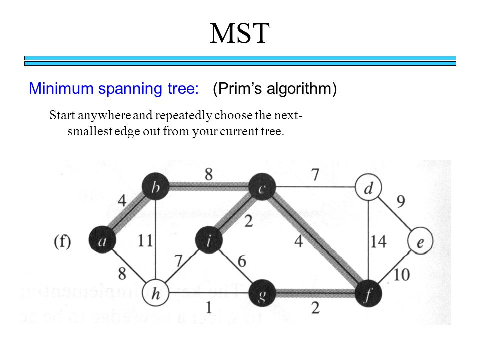 MST Minimum spanning tree: (Prims algorithm) Start anywhere and repeatedly choose the next- smallest edge out from your current tree.