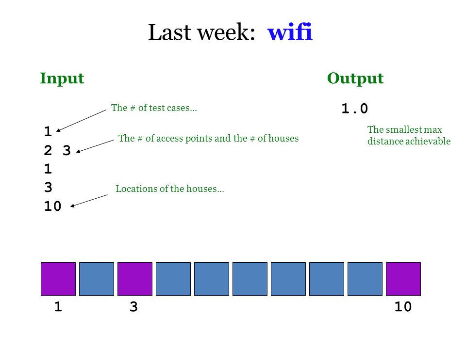Last week: wifi InputOutput 1 2 3 1 3 10 The # of access points and the # of houses The # of test cases...