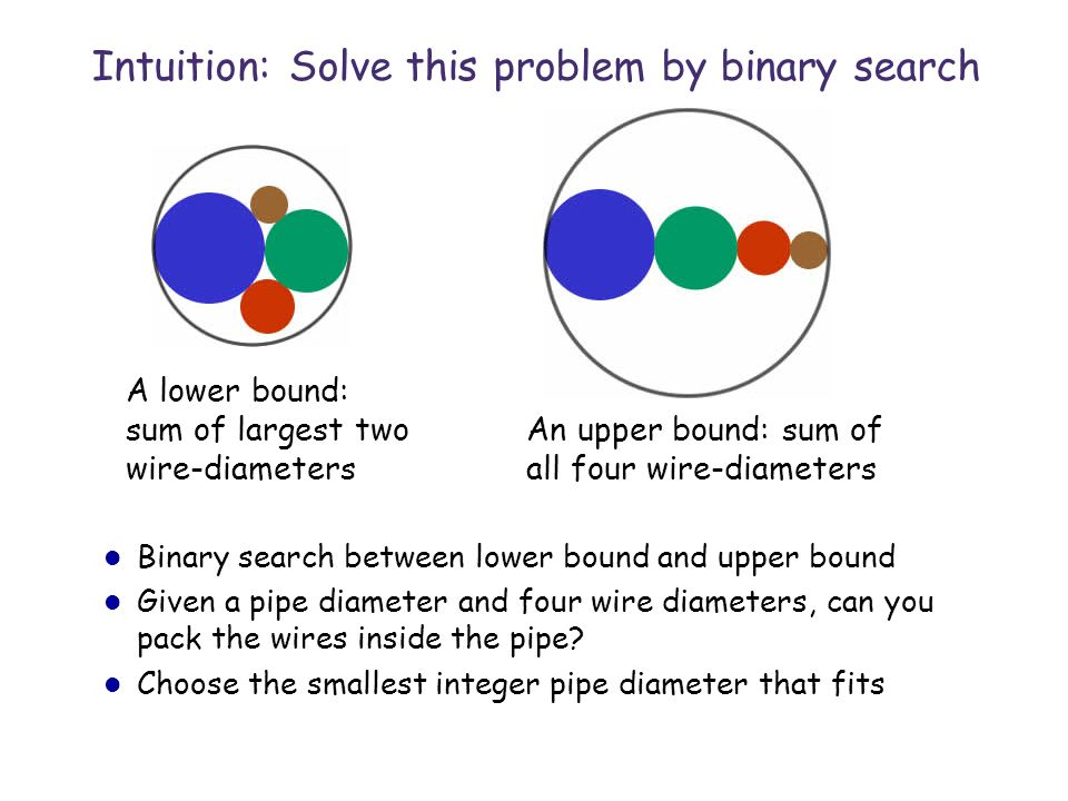 A lower bound: sum of largest two wire-diameters An upper bound: sum of all four wire-diameters l Binary search between lower bound and upper bound l Given a pipe diameter and four wire diameters, can you pack the wires inside the pipe.