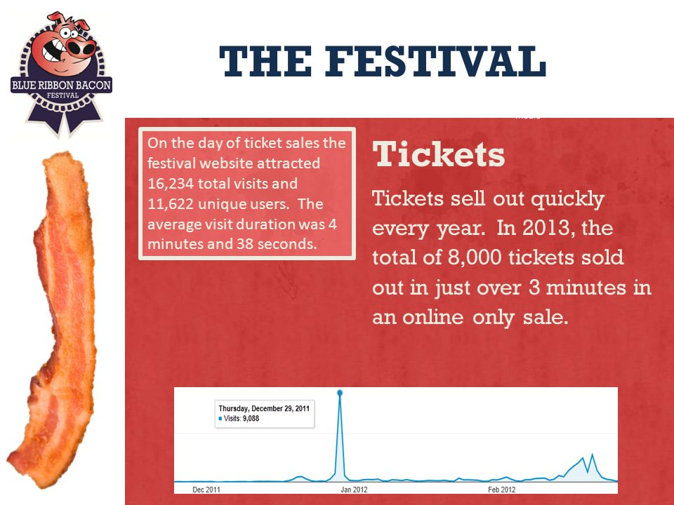 THE FESTIVAL Tickets Tickets sell out quickly every year.