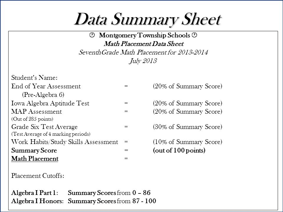 Montgomery Township School District Data Summary Sheet Montgomery Township Schools Math Placement Data Sheet SeventhGrade Math Placement for 2013-2014 July 2013 Students Name: End of Year Assessment = (20% of Summary Score) (Pre-Algebra 6) Iowa Algebra Aptitude Test=(20% of Summary Score) MAP Assessment= (20% of Summary Score) (Out of 285 points) Grade Six Test Average= (30% of Summary Score) (Test Average of 4 marking periods) Work Habits/Study Skills Assessment = (10% of Summary Score) Summary Score= (out of 100 points) Math Placement= Placement Cutoffs: Algebra I Part 1:Summary Scores from 0 – 86 Algebra I Honors: Summary Scores from 87 - 100