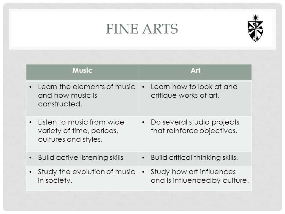 2-DIMENSIONAL STUDIO ART Prerequisite – Survey of Studio Art Four Levels – So./Jr./Sr.