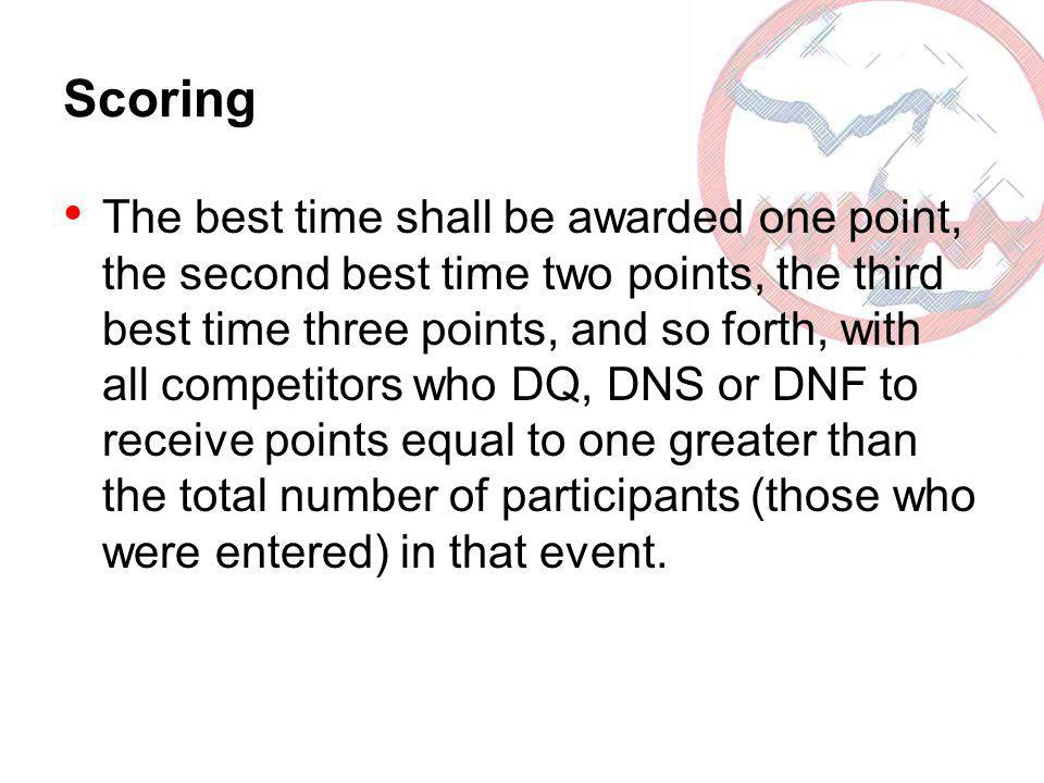 Scoring The best time shall be awarded one point, the second best time two points, the third best time three points, and so forth, with all competitor