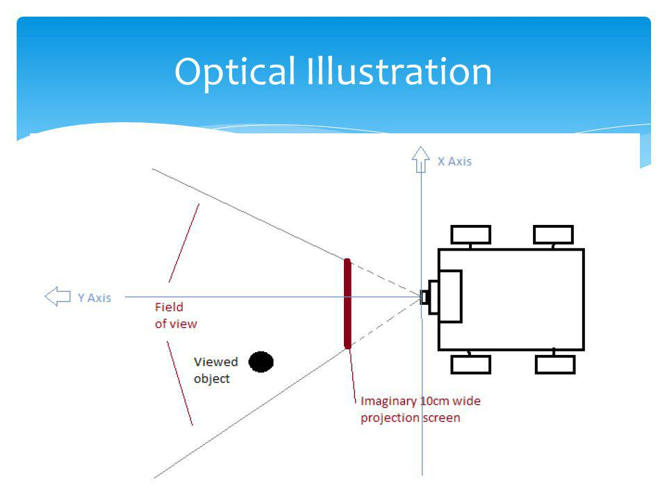 Optical Illustration