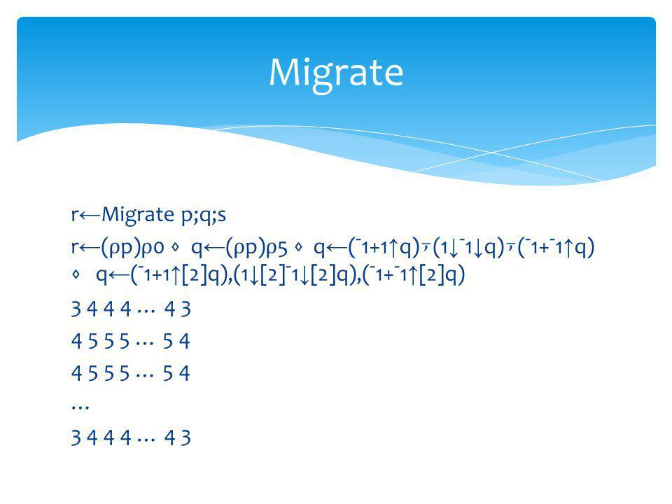 r Migrate p;q;s r ( p) 0 q ( p) 5 q (¯1+1 q) (1 ¯1 q) (¯1+¯1 q) q (¯1+1 [2]q),(1 [2]¯1 [2]q),(¯1+¯1 [2]q) 3 4 4 4 … 4 3 4 5 5 5 … 5 4 … 3 4 4 4 … 4 3 Migrate