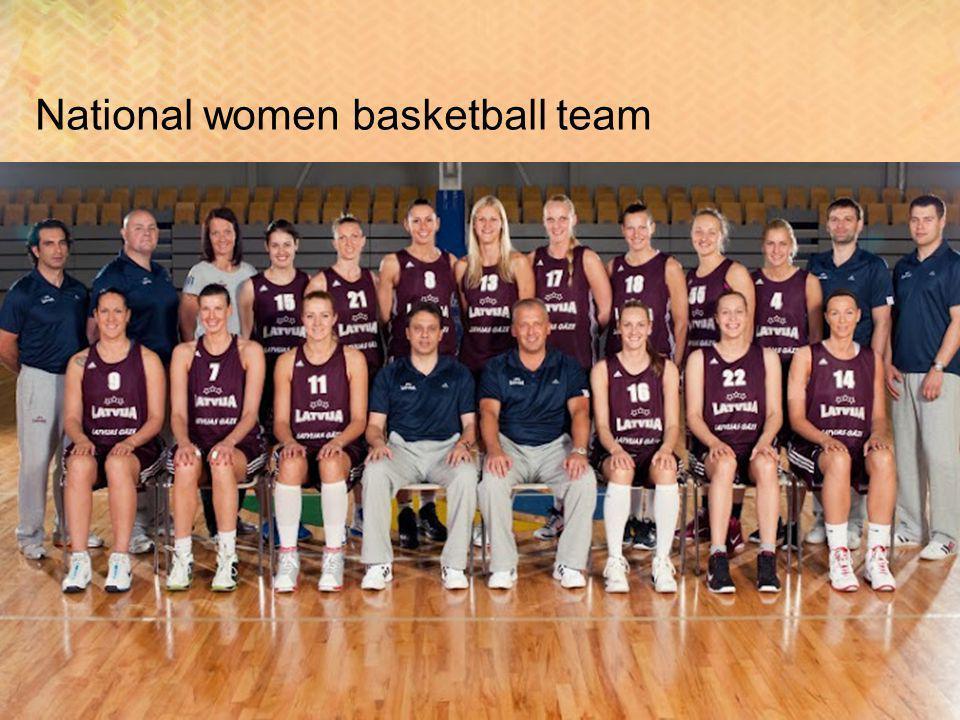 National women basketball team