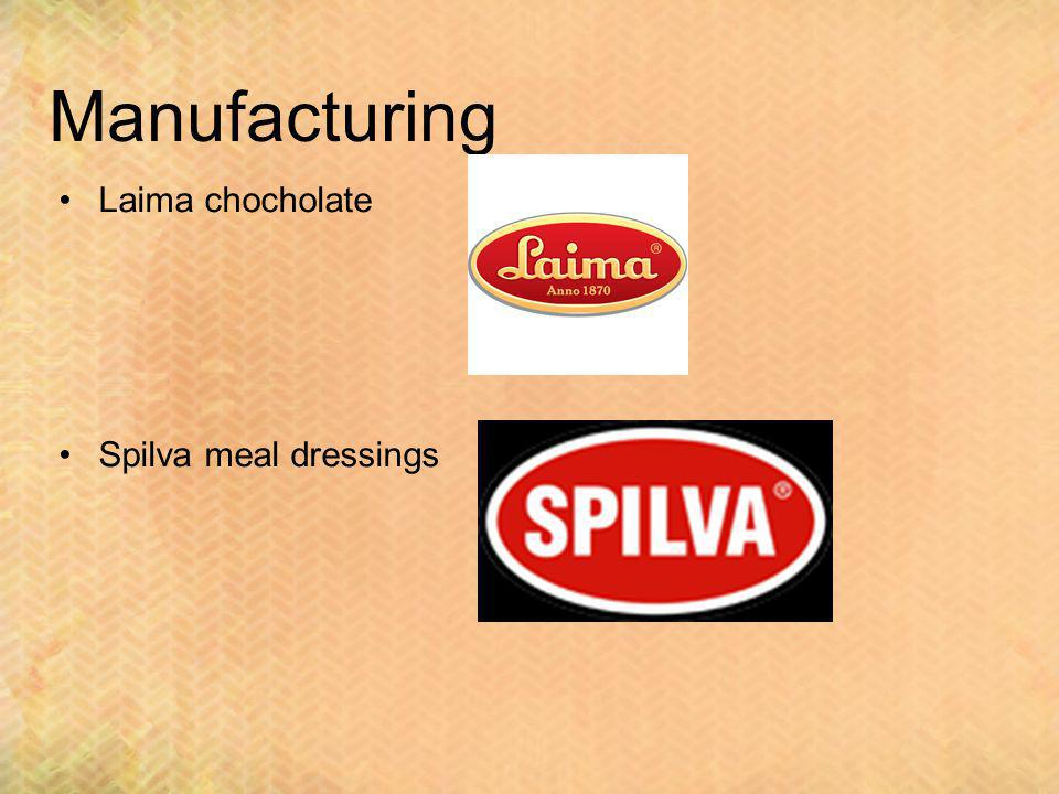 Manufacturing Laima chocholate Spilva meal dressings