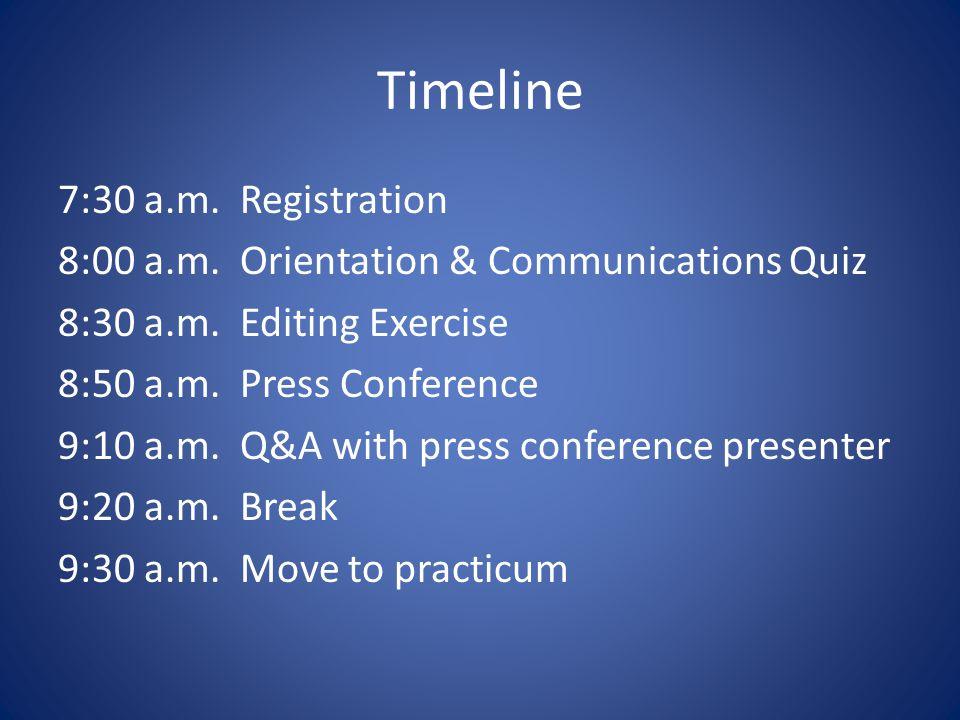 Timeline 7:30 a.m. Registration 8:00 a.m. Orientation & Communications Quiz 8:30 a.m.