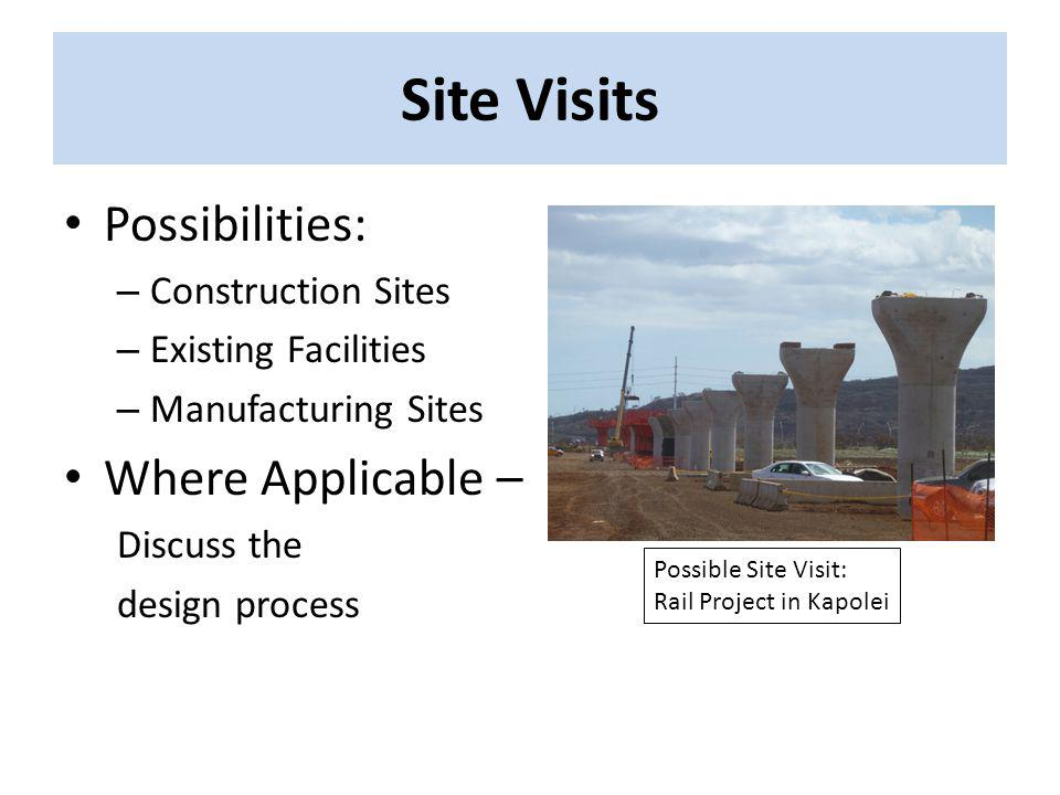 Site Visits Possibilities: – Construction Sites – Existing Facilities – Manufacturing Sites Where Applicable – Discuss the design process Possible Sit