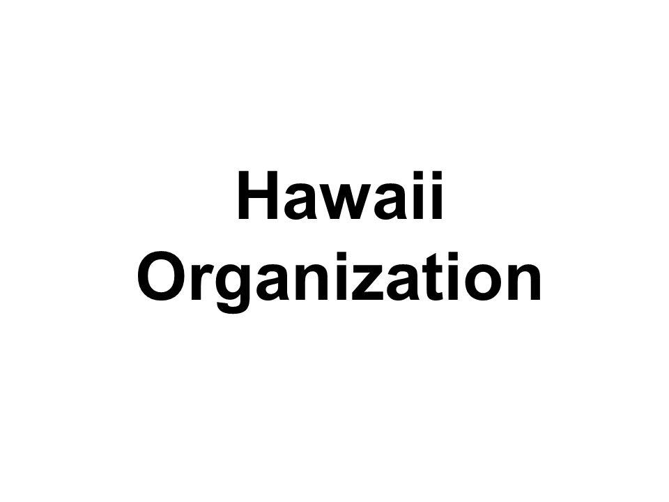 Hawaii Organization