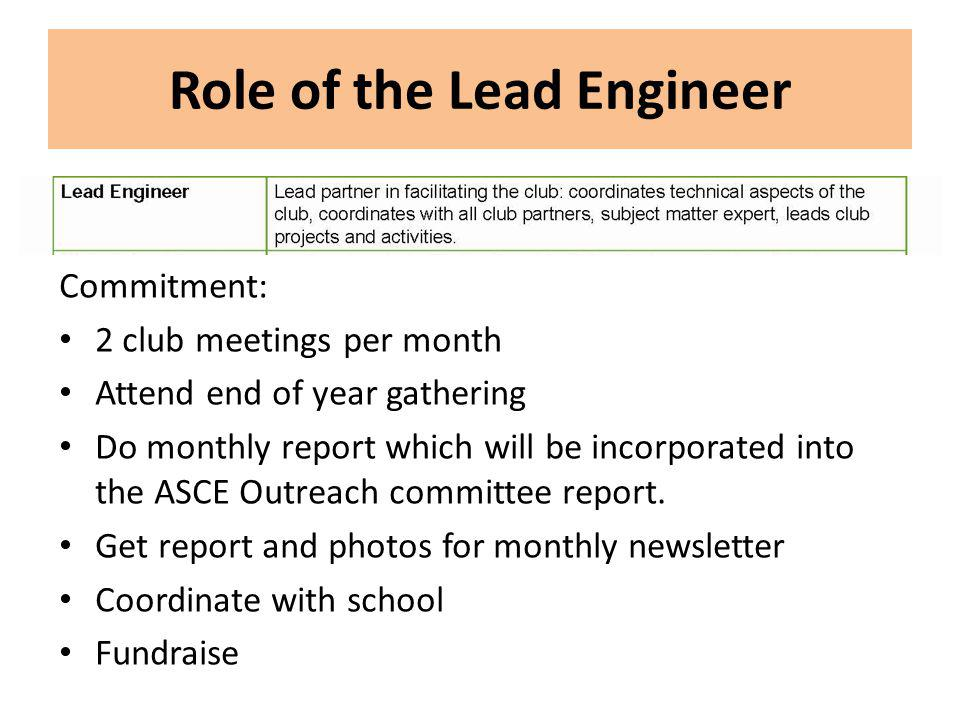 Role of the Lead Engineer Commitment: 2 club meetings per month Attend end of year gathering Do monthly report which will be incorporated into the ASC