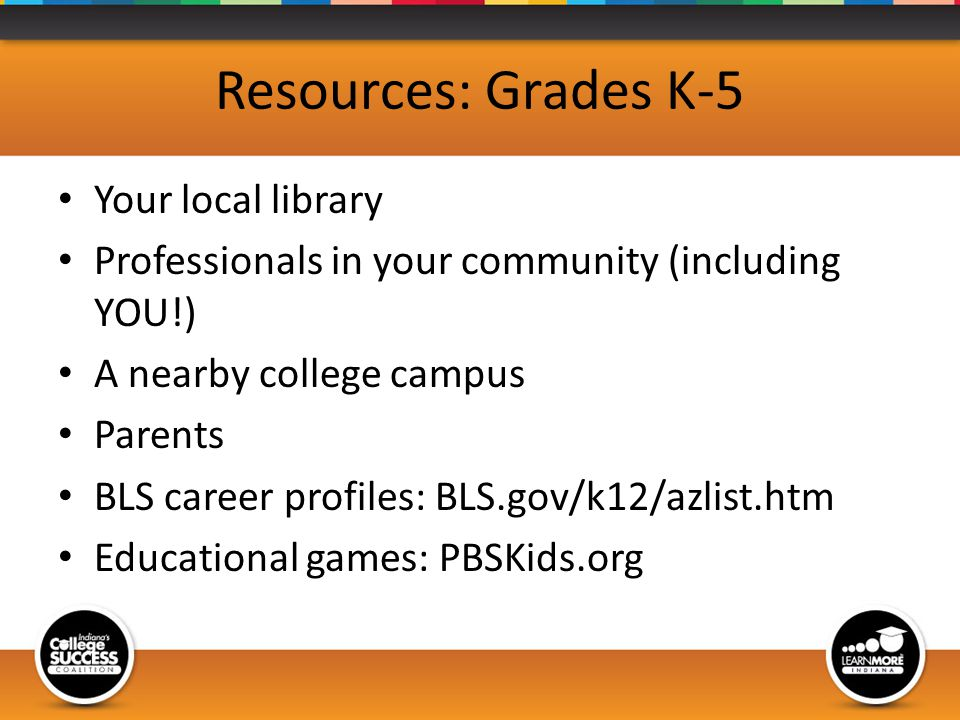 Resources: Grades K-5 Your local library Professionals in your community (including YOU!) A nearby college campus Parents BLS career profiles: BLS.gov/k12/azlist.htm Educational games: PBSKids.org