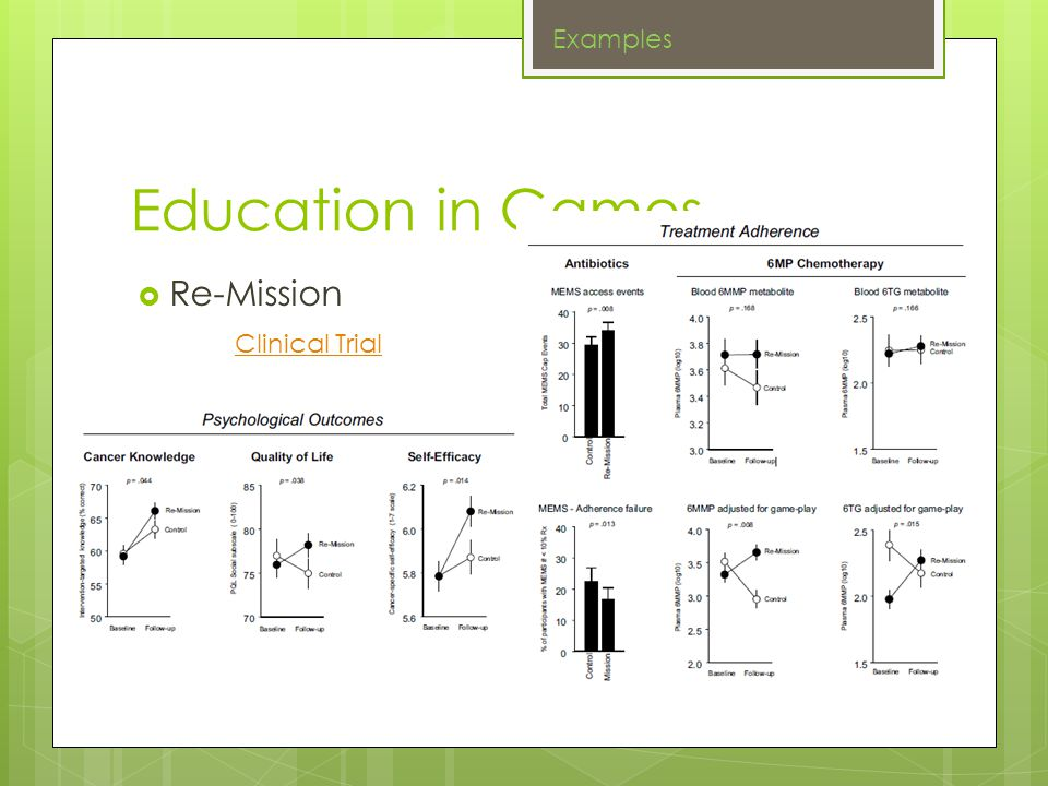 Education in Games Re-Mission Clinical Trial Examples
