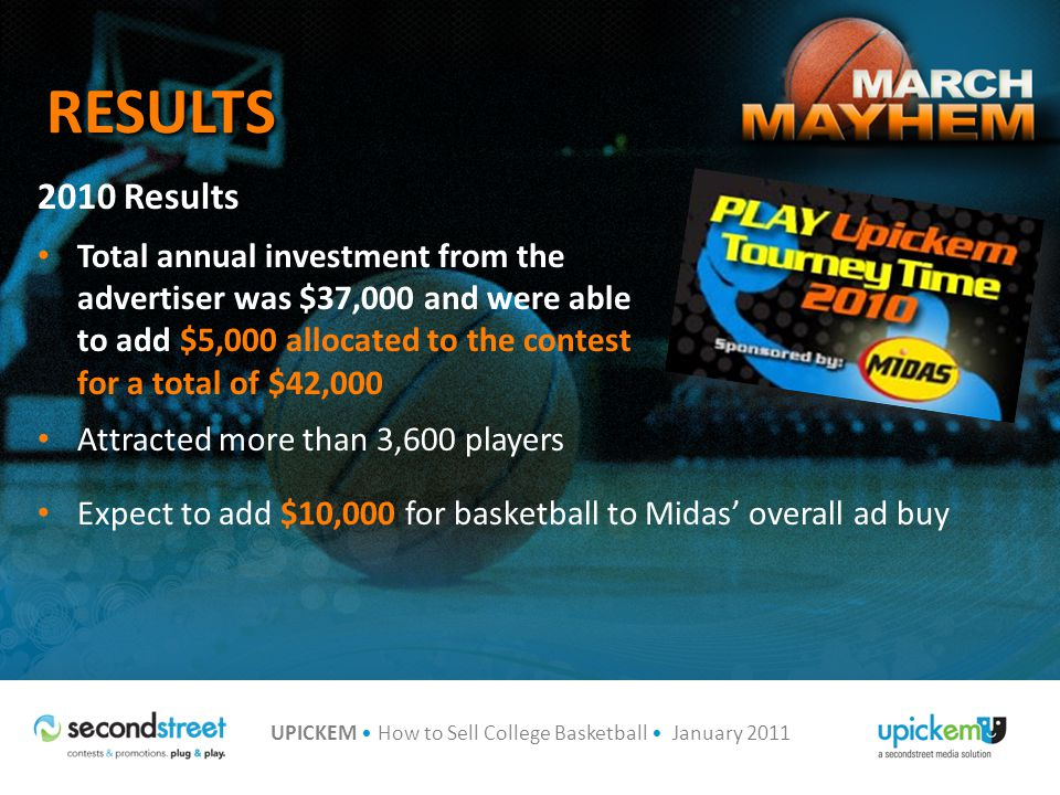 RESULTS 2010 Results Total annual investment from the advertiser was $37,000 and were able to add $5,000 allocated to the contest for a total of $42,000 Attracted more than 3,600 players Expect to add $10,000 for basketball to Midas overall ad buy
