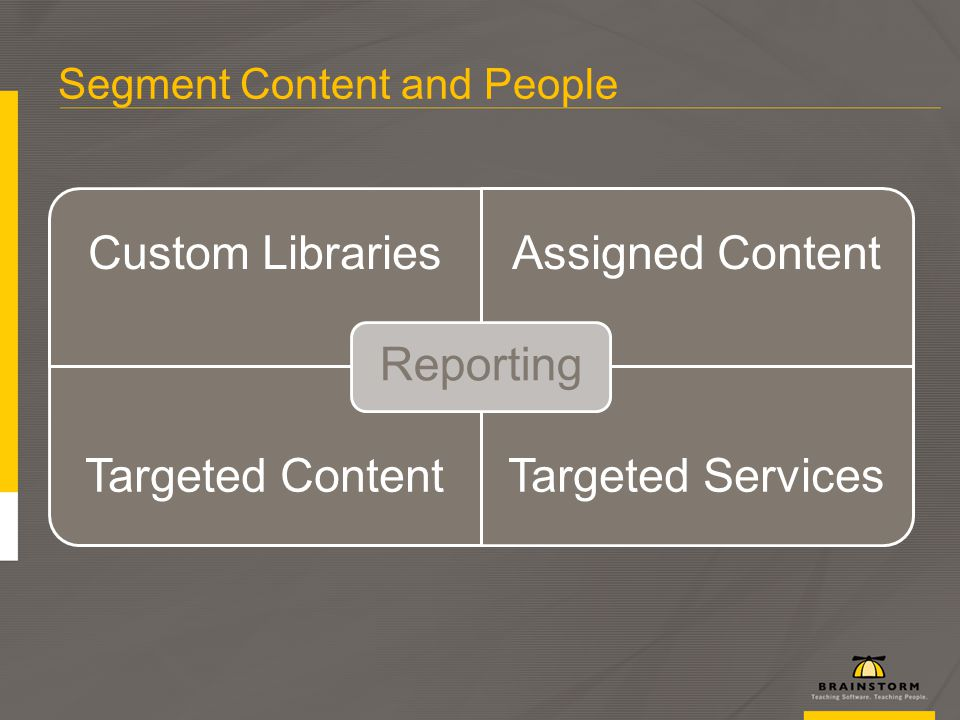 Segment Content and People Custom LibrariesAssigned Content Targeted ContentTargeted Services Reporting