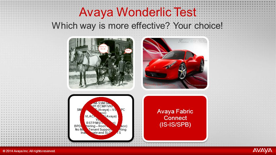 7 © 2014 Avaya Inc.All rights reserved. Avaya Wonderlic Test Which way is more effective.
