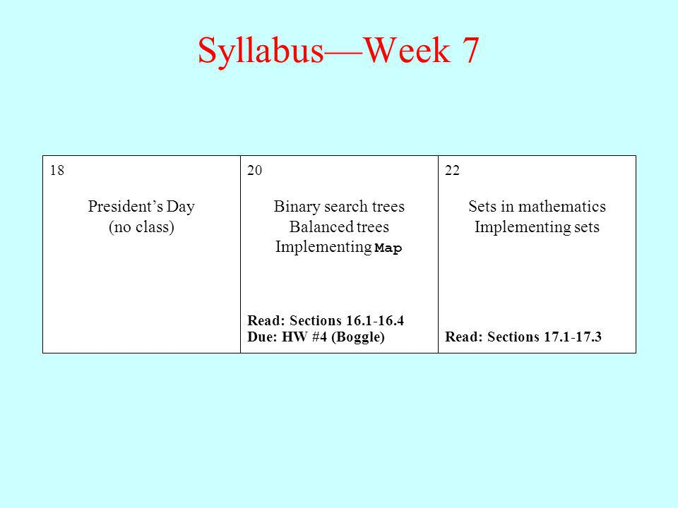 SyllabusWeek 7 18 Presidents Day (no class) 20 Binary search trees Balanced trees Implementing Map Read: Sections 16.1-16.4 Due: HW #4 (Boggle) 22 Sets in mathematics Implementing sets Read: Sections 17.1-17.3