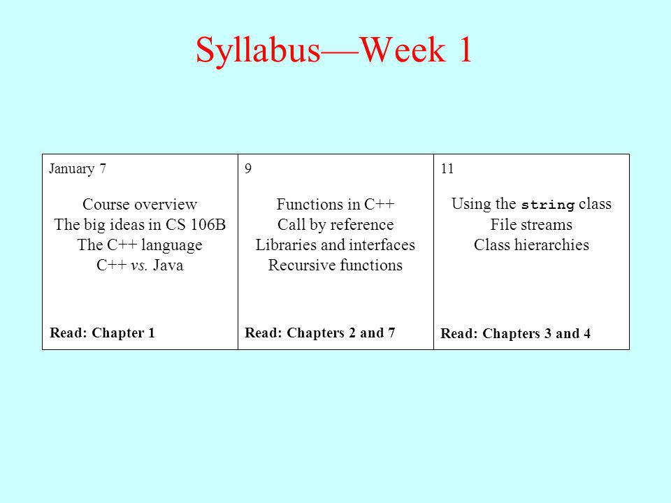 SyllabusWeek 1 January 7 Course overview The big ideas in CS 106B The C++ language C++ vs.