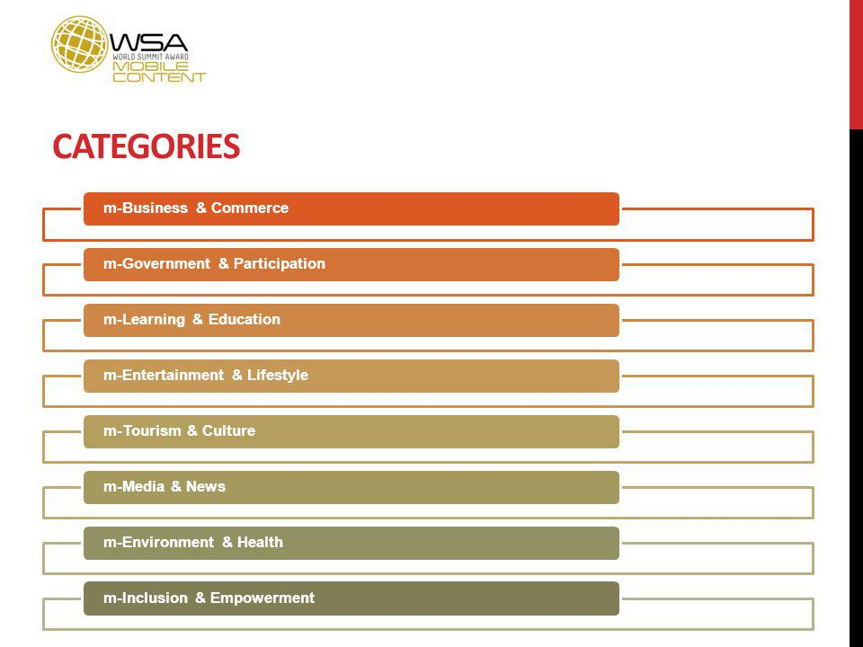 CATEGORIES m-Business & Commercem-Government & Participationm-Learning & Educationm-Entertainment & Lifestylem-Tourism & Culturem-Media & Newsm-Environment & Healthm-Inclusion & Empowerment
