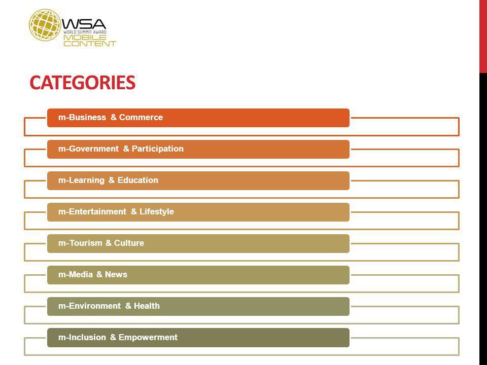CATEGORIES m-Business & Commercem-Government & Participationm-Learning & Educationm-Entertainment & Lifestylem-Tourism & Culturem-Media & Newsm-Enviro
