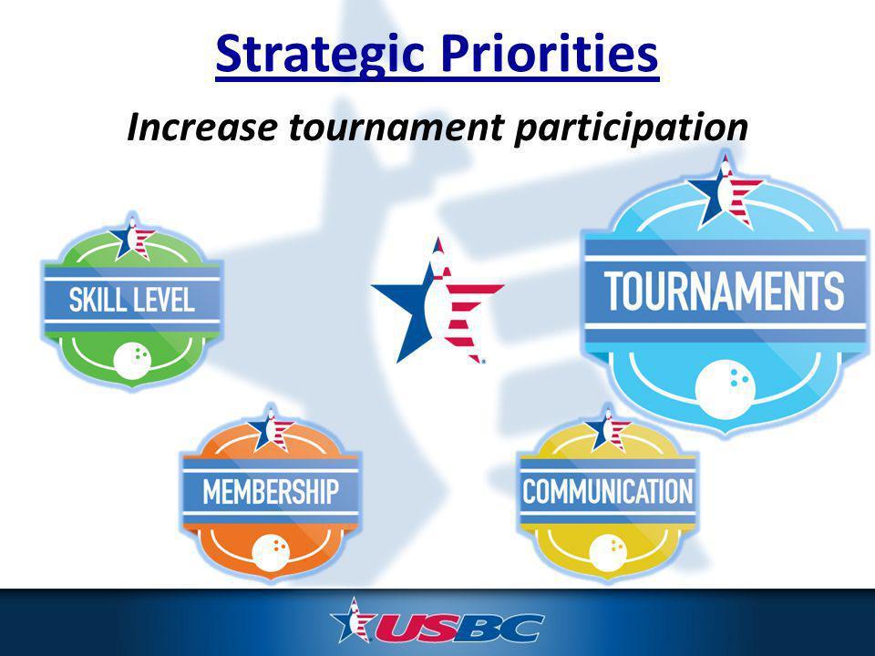 Strategic Priorities Increase tournament participation