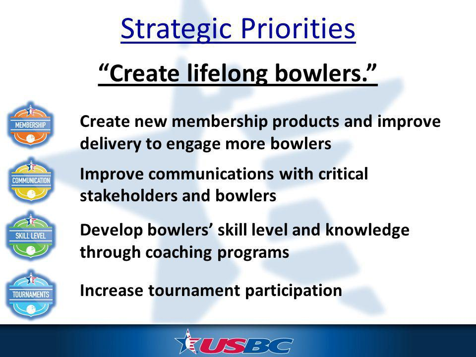 The USBC Elevator Speech Strategic Priorities Create lifelong bowlers. Create new membership products and improve delivery to engage more bowlers Impr