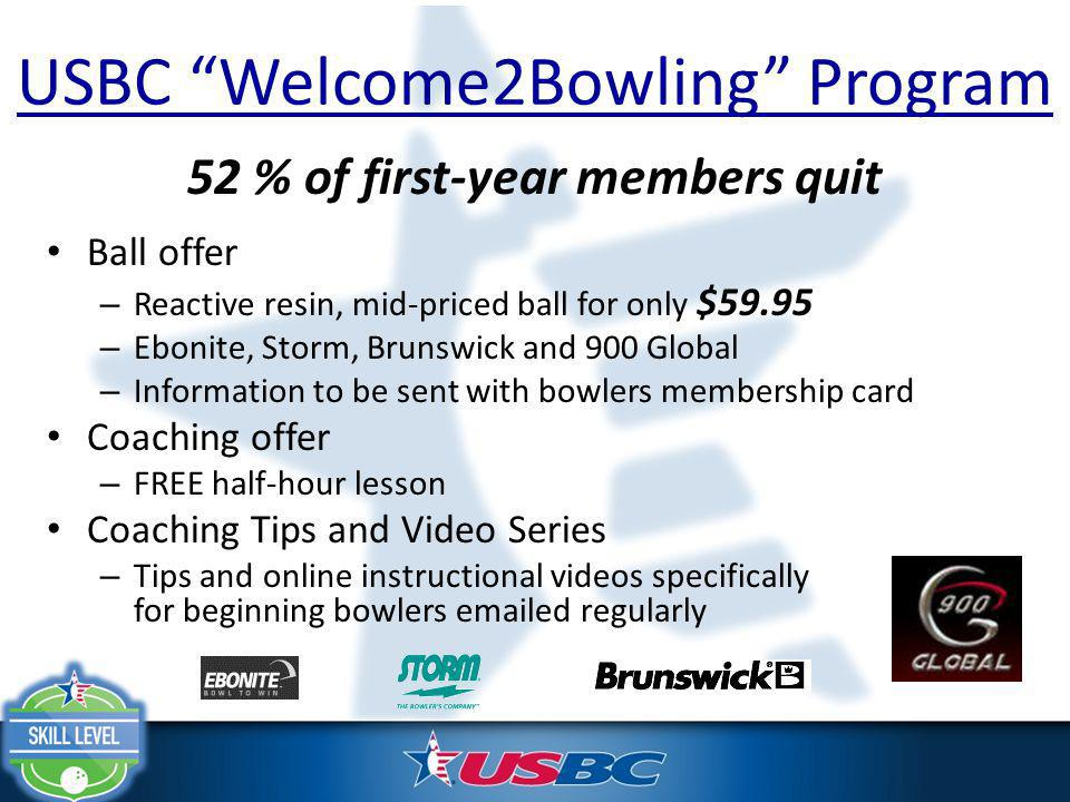 52 % of first-year members quit Ball offer – Reactive resin, mid-priced ball for only $59.95 – Ebonite, Storm, Brunswick and 900 Global – Information