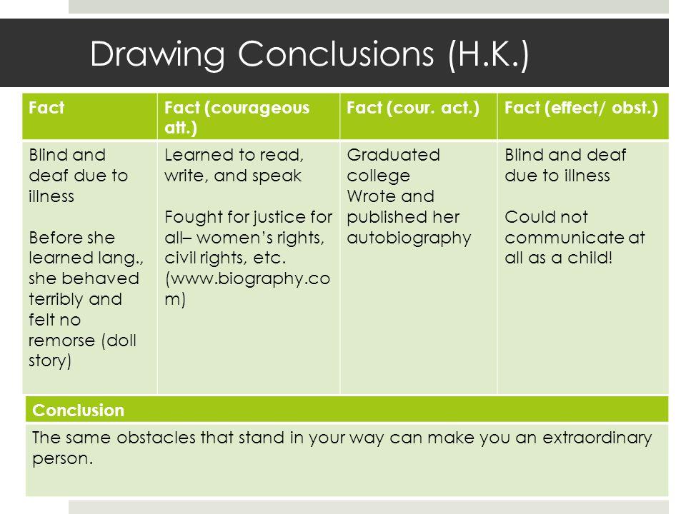 Drawing Conclusions (H.K.) FactFact (courageous att.) Fact (cour.