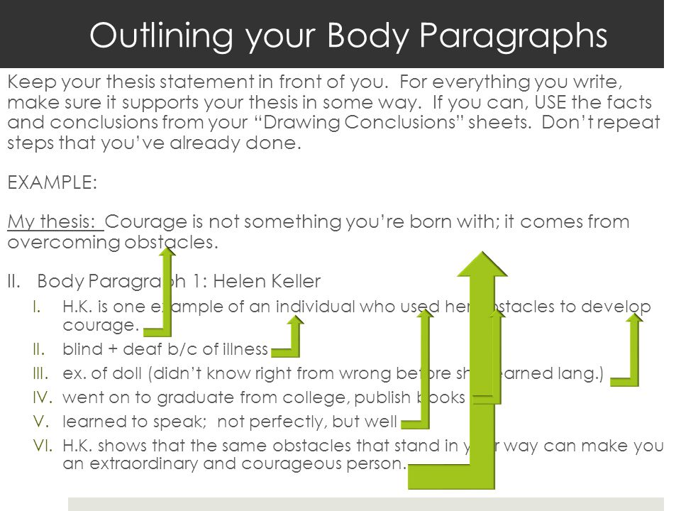 Outlining your Body Paragraphs Keep your thesis statement in front of you.