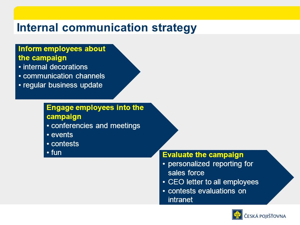 Internal communication strategy Inform employees about the campaign internal decorations communication channels regular business update Engage employees into the campaign conferencies and meetings events contests fun Evaluate the campaign personalized reporting for sales force CEO letter to all employees contests evaluations on intranet