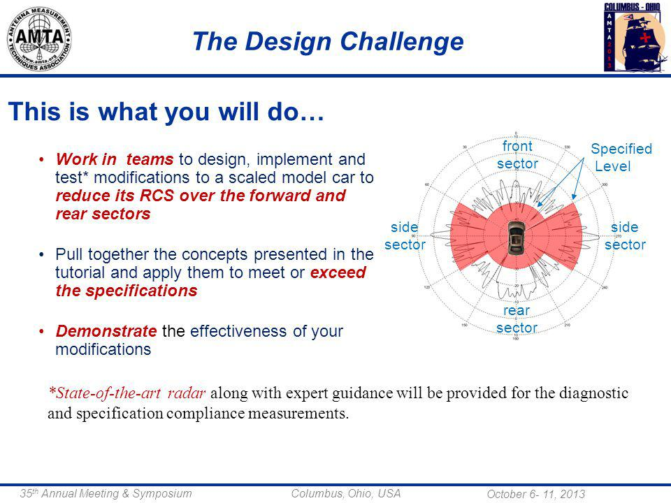 October 6- 11, 2013 35 th Annual Meeting & Symposium Columbus, Ohio, USA The Design Challenge 7 Work in teams to design, implement and test* modificat
