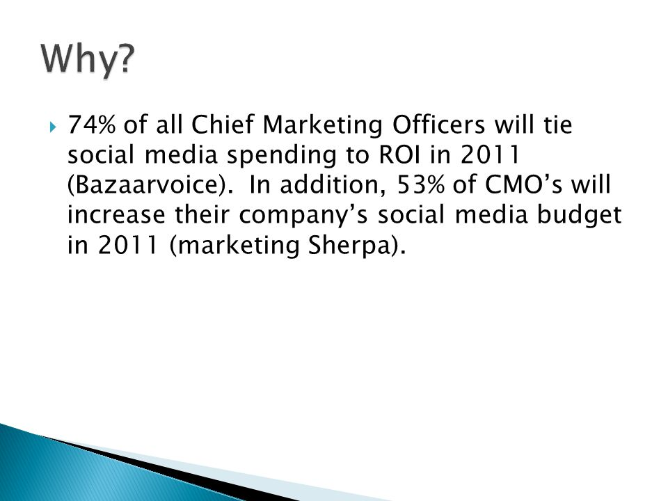 74% of all Chief Marketing Officers will tie social media spending to ROI in 2011 (Bazaarvoice).