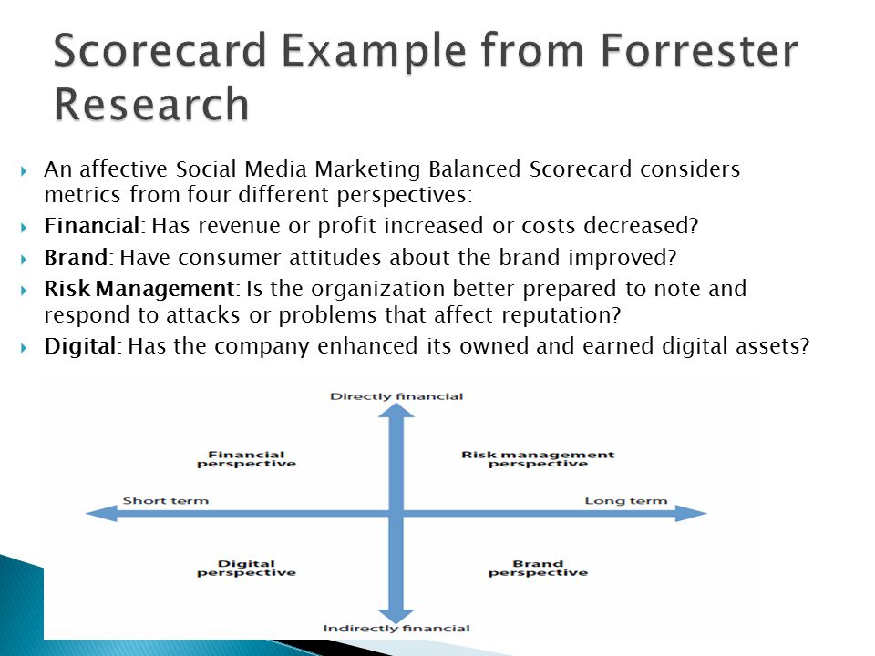 An affective Social Media Marketing Balanced Scorecard considers metrics from four different perspectives: Financial: Has revenue or profit increased or costs decreased.