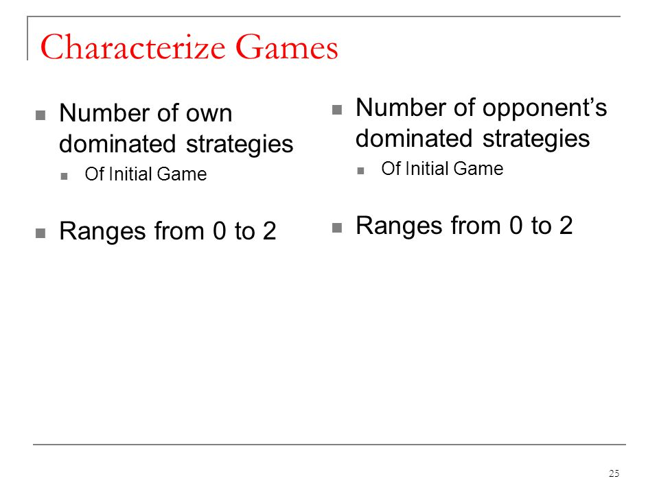 Characterize Games Number of own dominated strategies Of Initial Game Ranges from 0 to 2 Number of opponents dominated strategies Of Initial Game Ranges from 0 to 2 25