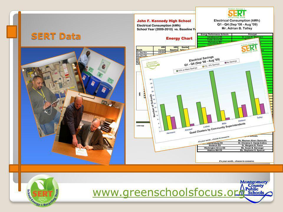 SERT Data www.greenschoolsfocus.org