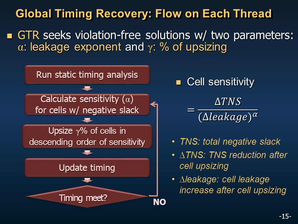 -15- GTR seeks violation-free solutions w/ two parameters: α : leakage exponent and γ : % of upsizing GTR seeks violation-free solutions w/ two parameters: α : leakage exponent and γ : % of upsizing Global Timing Recovery: Flow on Each Thread Run static timing analysis Calculate sensitivity ( α ) for cells w/ negative slack Upsize γ % of cells in descending order of sensitivity Timing meet.