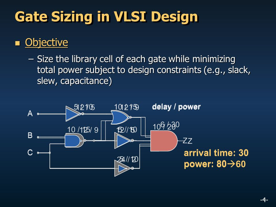 -4- Gate Sizing in VLSI Design Objective Objective –Size the library cell of each gate while minimizing total power subject to design constraints (e.g