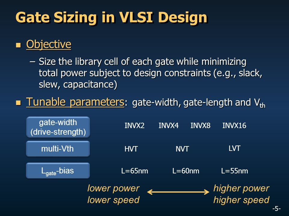 -5- Gate Sizing in VLSI Design Objective Objective –Size the library cell of each gate while minimizing total power subject to design constraints (e.g